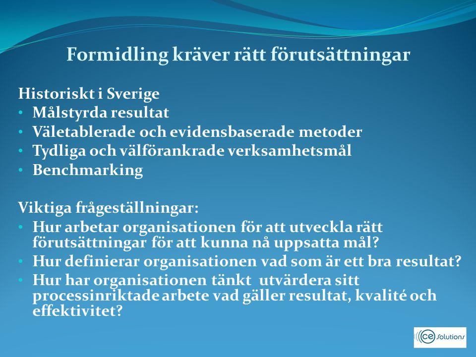 Formidling kräver rätt förutsättningar Historiskt i Sverige Målstyrda resultat Väletablerade och evidensbaserade metoder Tydliga och välförankrade verksamhetsmål Benchmarking Viktiga frågeställningar: Hur arbetar organisationen för att utveckla rätt förutsättningar för att kunna nå uppsatta mål.