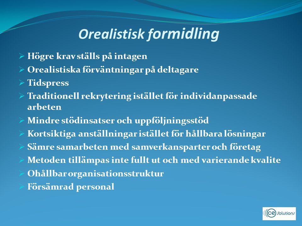 Orealistisk f ormidling  Högre krav ställs på intagen  Orealistiska förväntningar på deltagare  Tidspress  Traditionell rekrytering istället för i