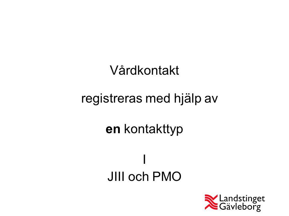 Vårdkontakt registreras med hjälp av en kontakttyp I JIII och PMO