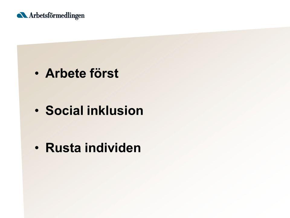 Arbete först Social inklusion Rusta individen