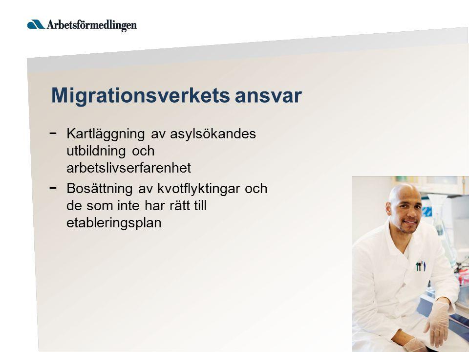 −Kartläggning av asylsökandes utbildning och arbetslivserfarenhet −Bosättning av kvotflyktingar och de som inte har rätt till etableringsplan Migratio