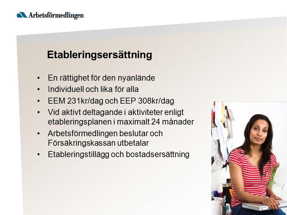 Etableringsersättning En rättighet för den nyanlände Individuell och lika för alla EEM 231kr/dag och EEP 308kr/dag Vid aktivt deltagande i aktiviteter