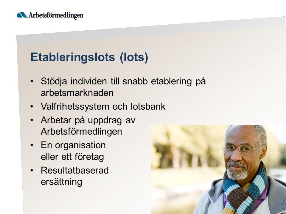 Etableringslots (lots) Stödja individen till snabb etablering på arbetsmarknaden Valfrihetssystem och lotsbank Arbetar på uppdrag av Arbetsförmedlinge