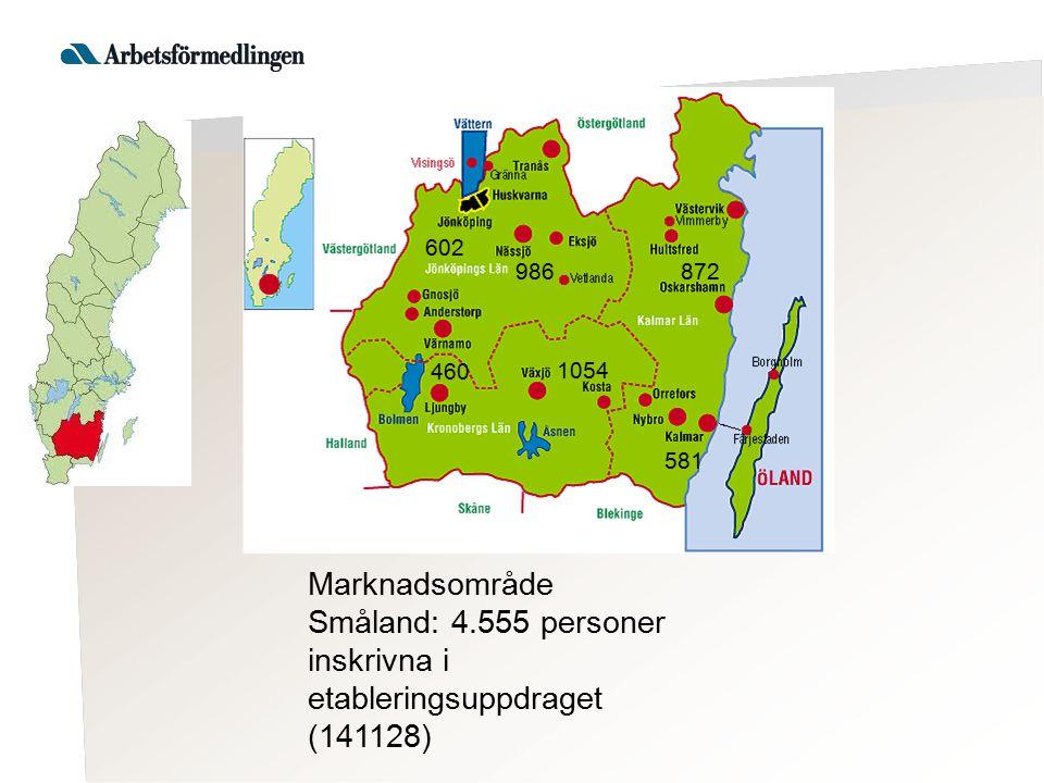 1054 602 986 460 581 872 Marknadsområde Småland: 4.555 personer inskrivna i etableringsuppdraget (141128)