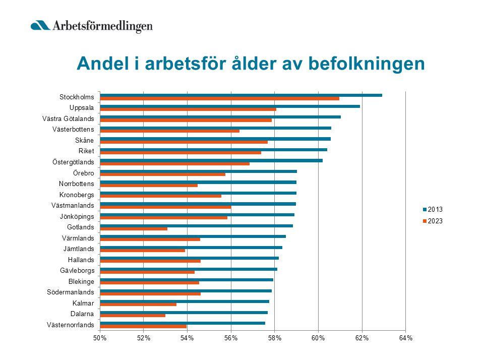 Nyanlända invandrares arbetsmarknadsetablering – egenansvar med professionellt stöd Proposition (2009/10:60) om nyanländas etablering i arbets- och samhällsliv Flyktingar, skyddsbehövande och deras anhöriga i åldern 20-64 år (ensamkommande barn 18-19 år) Arbetsförmedlingen får, genom ny lag, det samordnade ansvaret för nyanländas etablering från och med 1/12 2010 Arbetsförmedlingen får ansvar för vissa nyanländas bosättning Etableringssamtal Etableringsplan Etableringsersättning Etableringslots