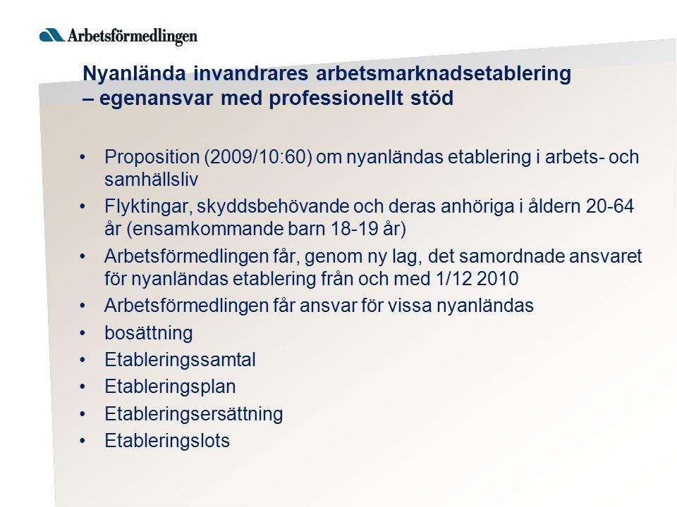 Nyanlända invandrares arbetsmarknadsetablering – egenansvar med professionellt stöd Proposition (2009/10:60) om nyanländas etablering i arbets- och sa