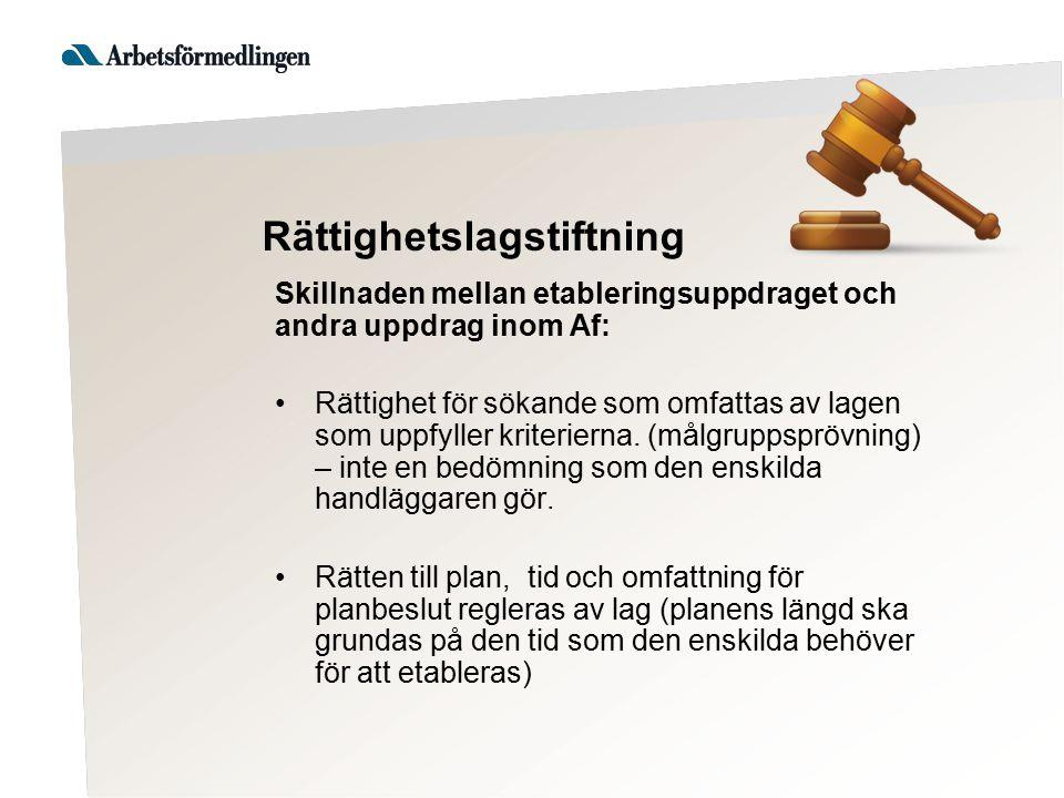 Rättighetslagstiftning Skillnaden mellan etableringsuppdraget och andra uppdrag inom Af: Rättighet för sökande som omfattas av lagen som uppfyller kri