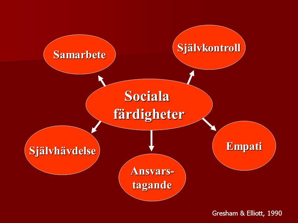 Socialafärdigheter Samarbete Självkontroll Självhävdelse Empati Ansvars-tagande Gresham & Elliott, 1990