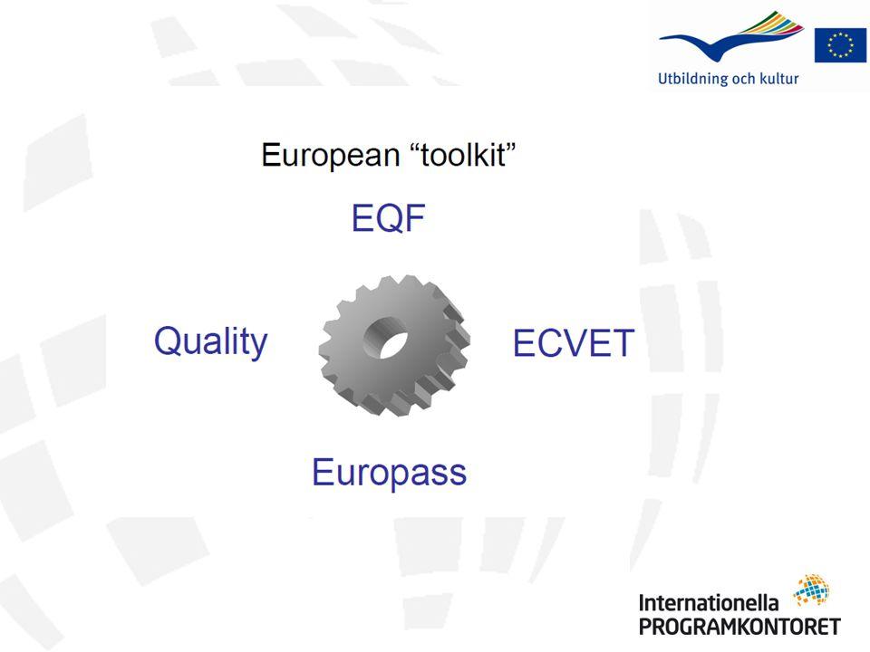 NQF/EQF National Qualification Framework Det svenska ramverket för kvalifikationer European Qualification Framework Det europeiska ramverket för kvalifikationer Ett system för jämförelser av kvalifikationer mellan länder