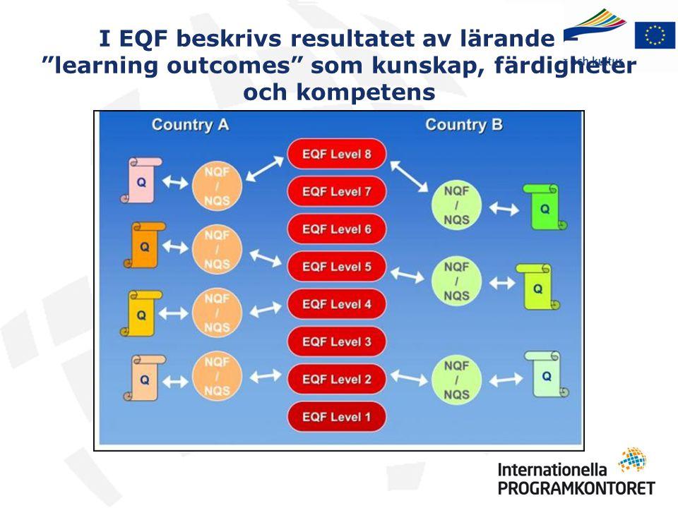 """I EQF beskrivs resultatet av lärande – """"learning outcomes"""" som kunskap, färdigheter och kompetens"""