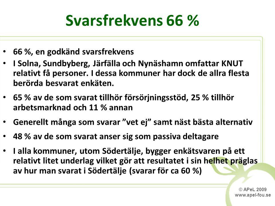 © APeL 2009 www.apel-fou.se Svarsfrekvens 66 % 66 %, en godkänd svarsfrekvens I Solna, Sundbyberg, Järfälla och Nynäshamn omfattar KNUT relativt få pe