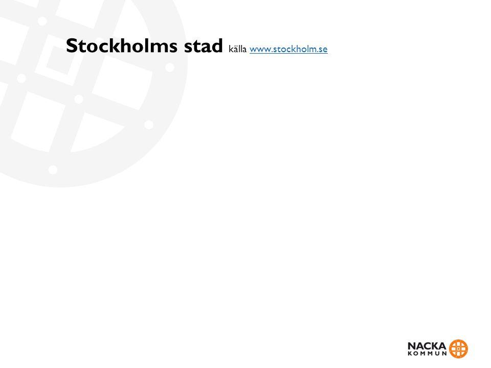 Stockholms stad källa www.stockholm.sewww.stockholm.se