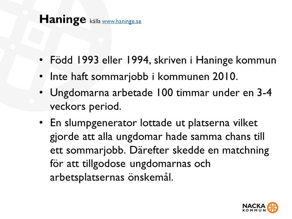 Haninge källa www.haninge.se www.haninge.se Född 1993 eller 1994, skriven i Haninge kommun Inte haft sommarjobb i kommunen 2010.
