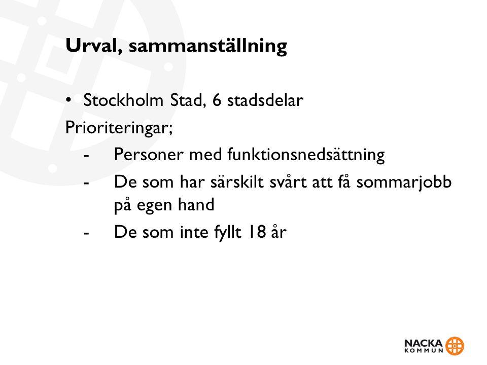 Urval, sammanställning Stockholm Stad, 6 stadsdelar Prioriteringar; -Personer med funktionsnedsättning -De som har särskilt svårt att få sommarjobb på egen hand -De som inte fyllt 18 år