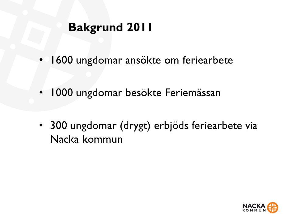 Bakgrund 2011 1600 ungdomar ansökte om feriearbete 1000 ungdomar besökte Feriemässan 300 ungdomar (drygt) erbjöds feriearbete via Nacka kommun