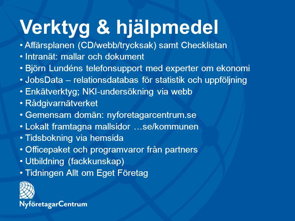 Verktyg & hjälpmedel Affärsplanen (CD/webb/trycksak) samt Checklistan Intranät: mallar och dokument Björn Lundéns telefonsupport med experter om ekono