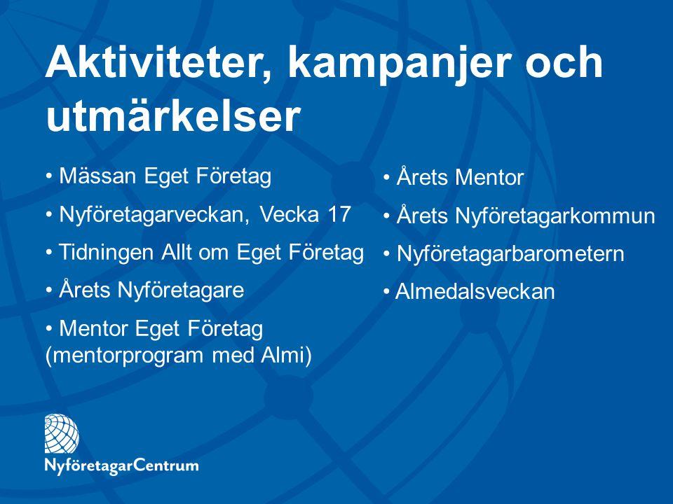 Aktiviteter, kampanjer och utmärkelser Mässan Eget Företag Nyföretagarveckan, Vecka 17 Tidningen Allt om Eget Företag Årets Nyföretagare Mentor Eget F