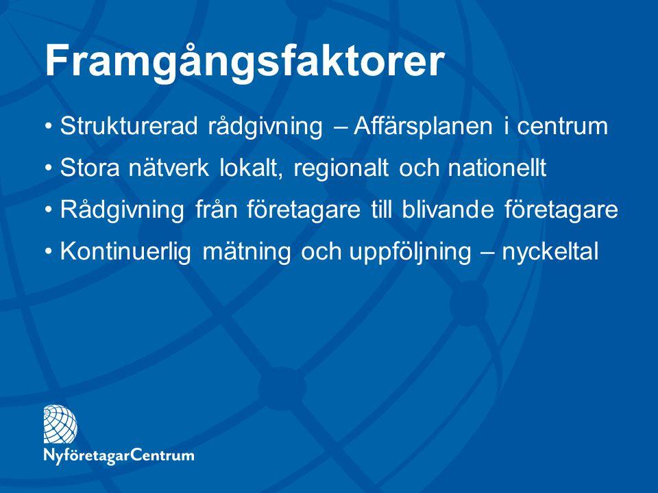 Framgångsfaktorer Strukturerad rådgivning – Affärsplanen i centrum Stora nätverk lokalt, regionalt och nationellt Rådgivning från företagare till bliv