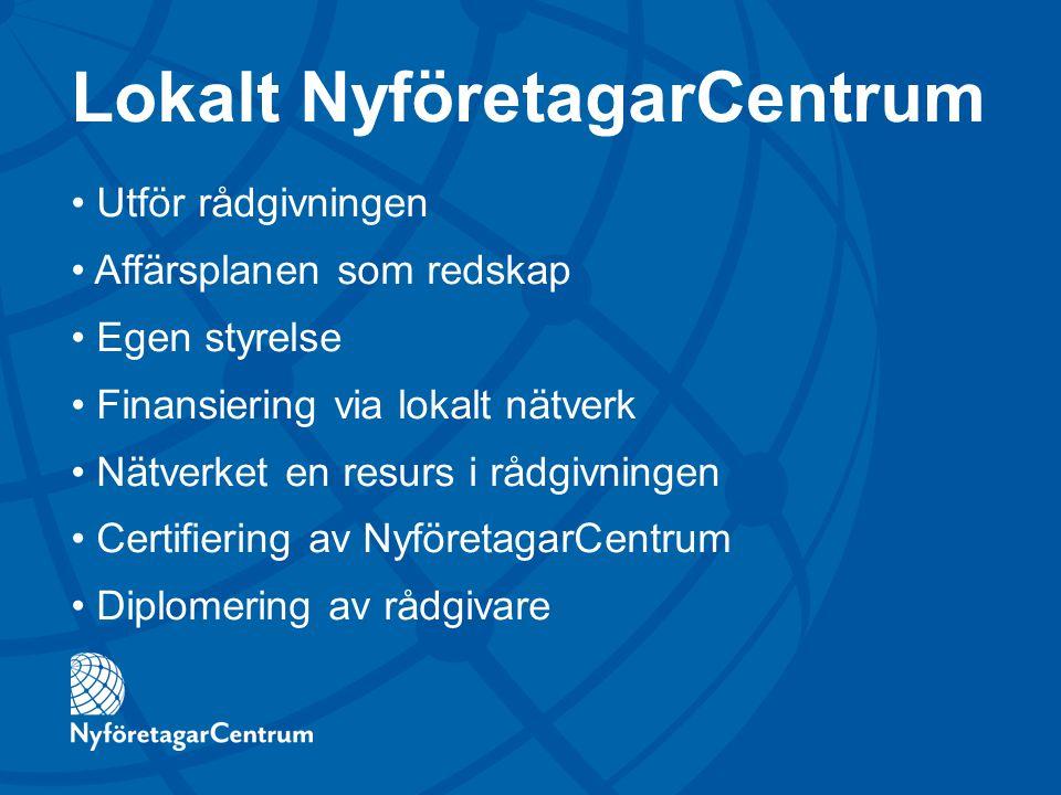 Lokalt NyföretagarCentrum Utför rådgivningen Affärsplanen som redskap Egen styrelse Finansiering via lokalt nätverk Nätverket en resurs i rådgivningen