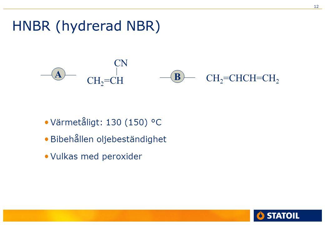 12 HNBR (hydrerad NBR) Värmetåligt: 130 (150) °C Bibehållen oljebeständighet Vulkas med peroxider A CH 2 =CH CN B CH 2 =CHCH=CH 2