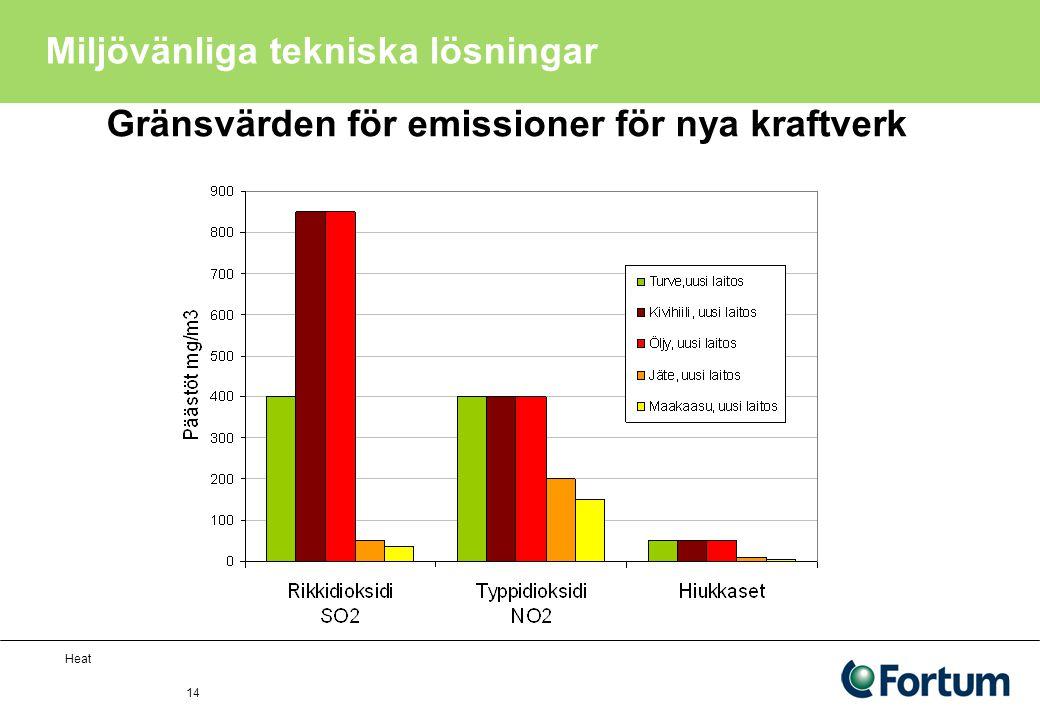 Heat 14 Miljövänliga tekniska lösningar Gränsvärden för emissioner för nya kraftverk