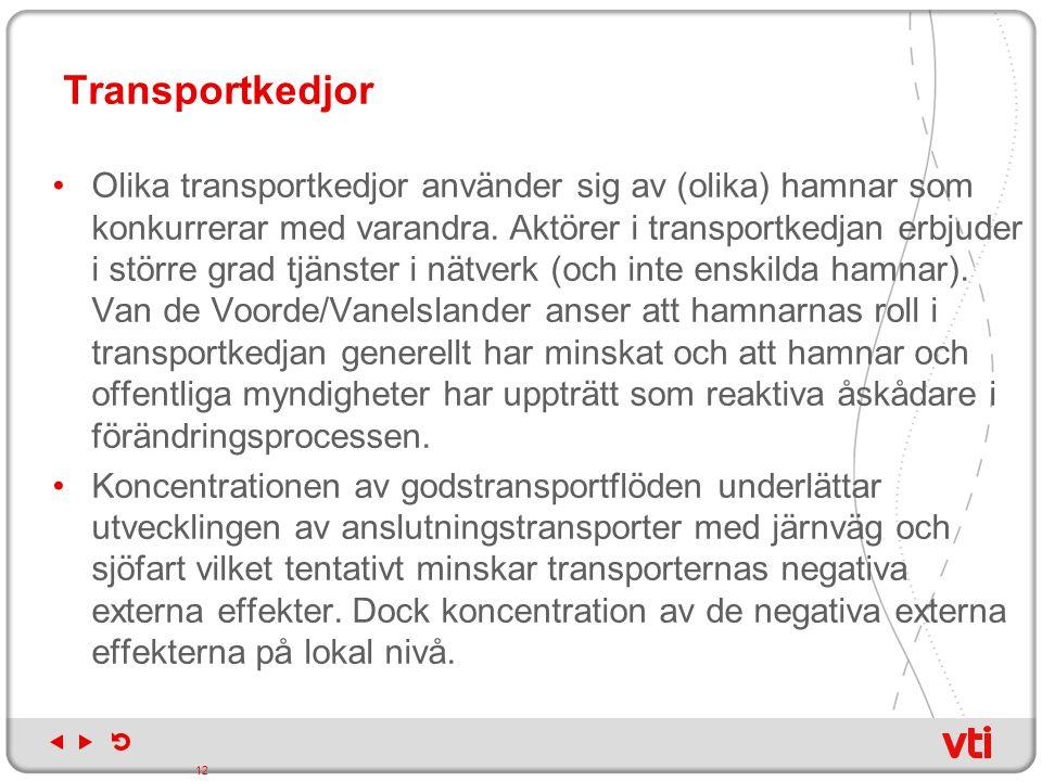 Transportkedjor Olika transportkedjor använder sig av (olika) hamnar som konkurrerar med varandra. Aktörer i transportkedjan erbjuder i större grad tj