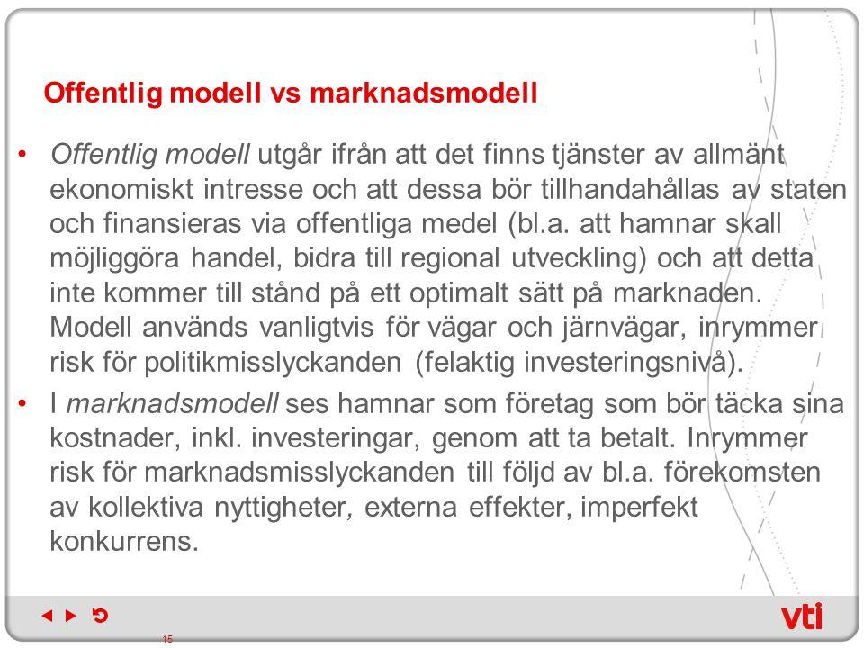Offentlig modell vs marknadsmodell Offentlig modell utgår ifrån att det finns tjänster av allmänt ekonomiskt intresse och att dessa bör tillhandahålla