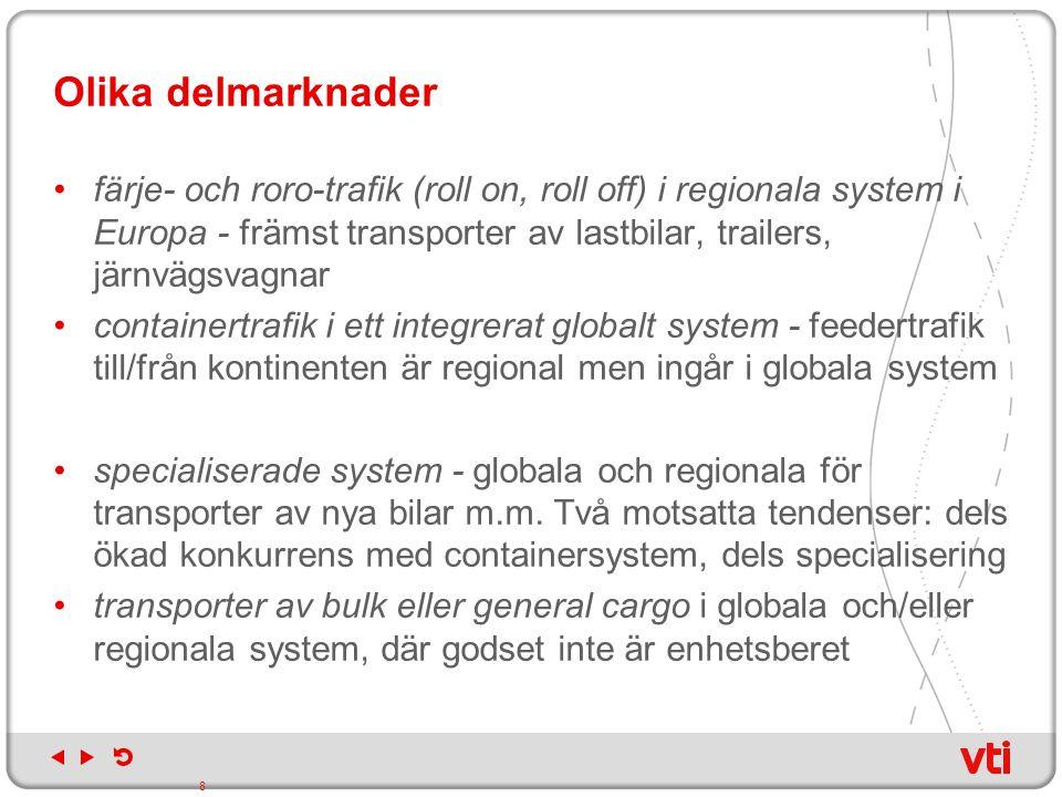 Olika delmarknader färje- och roro-trafik (roll on, roll off) i regionala system i Europa - främst transporter av lastbilar, trailers, järnvägsvagnar