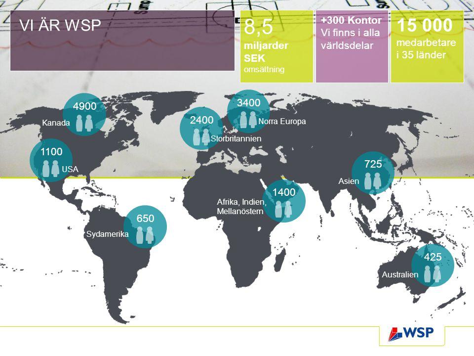 VI ÄR WSP 4900 1100 650 2400 3400 1400 725 425 Afrika, Indien, Mellanöstern Storbritannien Norra Europa Asien Australien Sydamerika USA Kanada +300 Kontor Vi finns i alla världsdelar 15 000 medarbetare i 35 länder 8,5 miljarder SEK omsättning