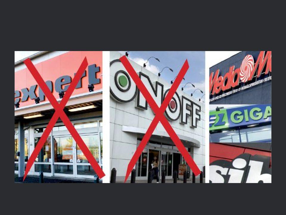 Konkurrens mellan butikskoncept