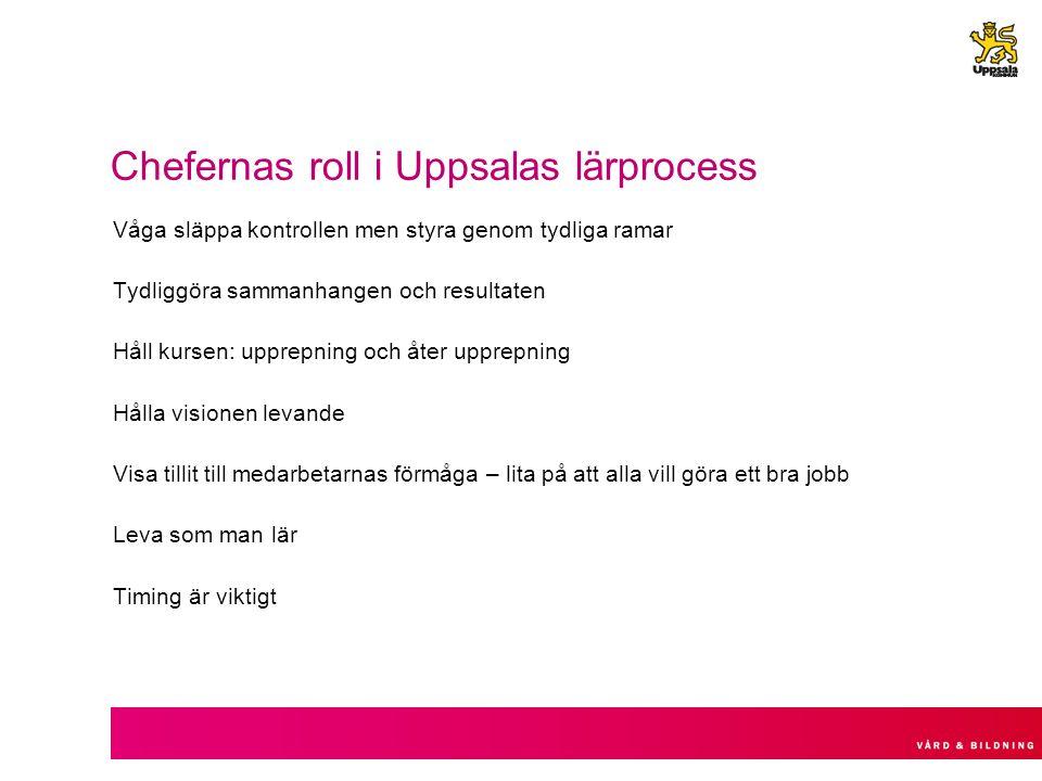 Chefernas roll i Uppsalas lärprocess Våga släppa kontrollen men styra genom tydliga ramar Tydliggöra sammanhangen och resultaten Håll kursen: upprepni