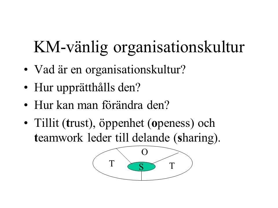KM-vänlig organisationskultur Vad är en organisationskultur? Hur upprätthålls den? Hur kan man förändra den? Tillit (trust), öppenhet (openess) och te