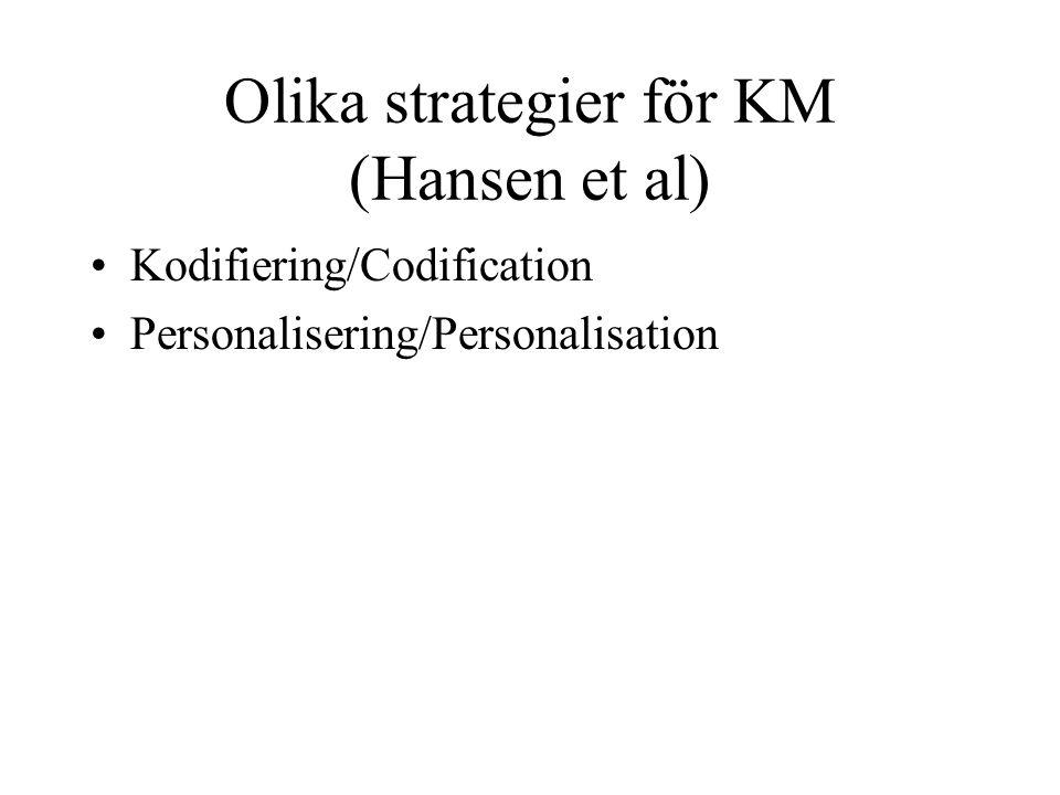 Olika strategier för KM (Hansen et al) Kodifiering/Codification Personalisering/Personalisation