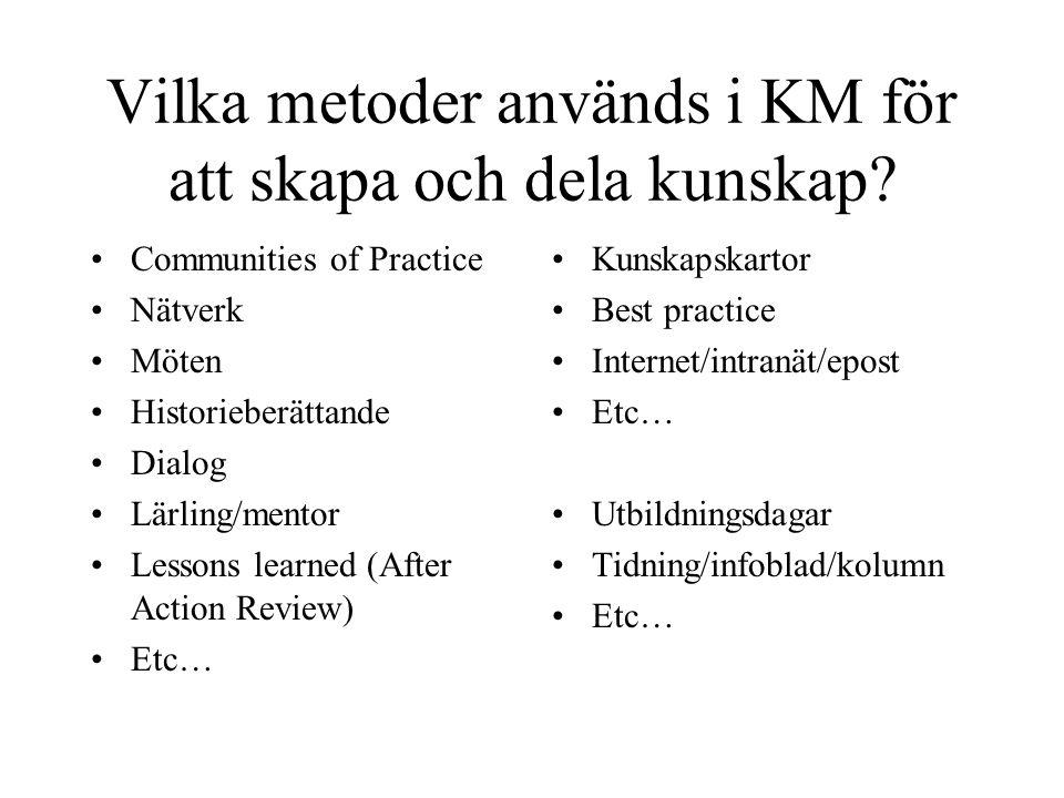 Vilka metoder används i KM för att skapa och dela kunskap? Communities of Practice Nätverk Möten Historieberättande Dialog Lärling/mentor Lessons lear