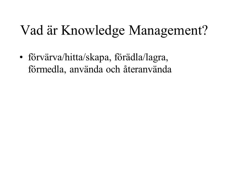 Vad är Knowledge Management? förvärva/hitta/skapa, förädla/lagra, förmedla, använda och återanvända