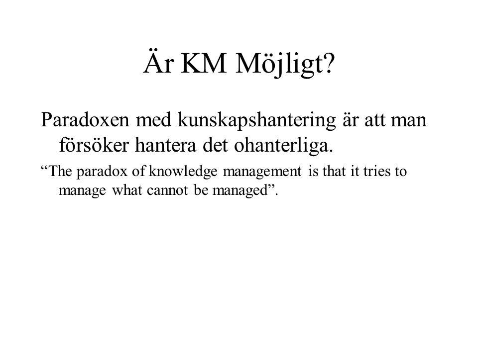 """Är KM Möjligt? Paradoxen med kunskapshantering är att man försöker hantera det ohanterliga. """"The paradox of knowledge management is that it tries to m"""