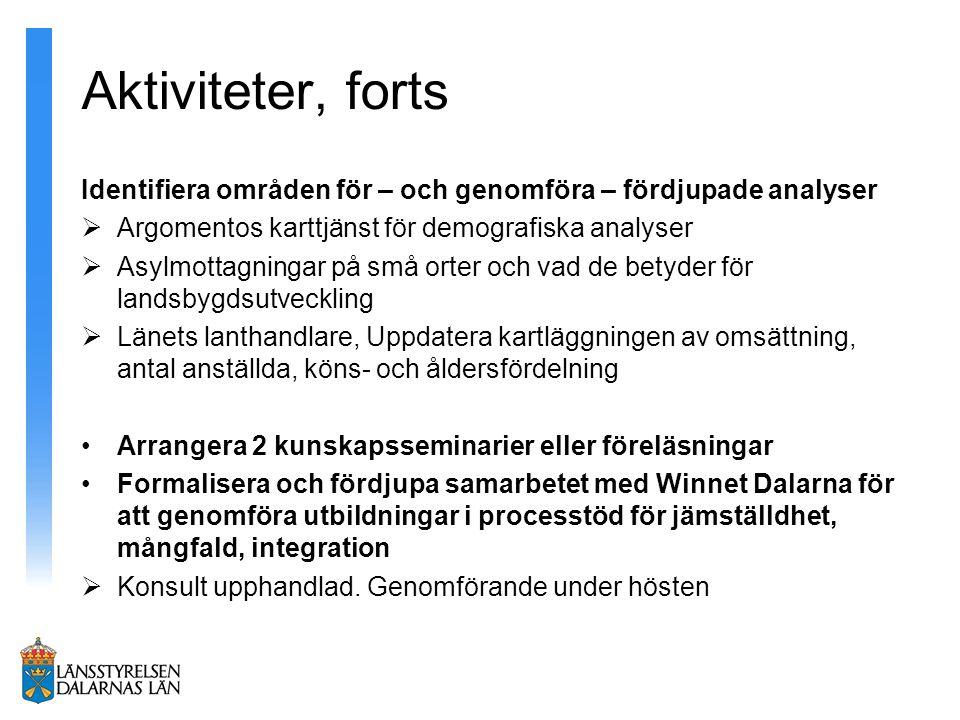 Brunnsberg,Älvdalen.Foto: Emma Erkers Framtiden intresserar mig.