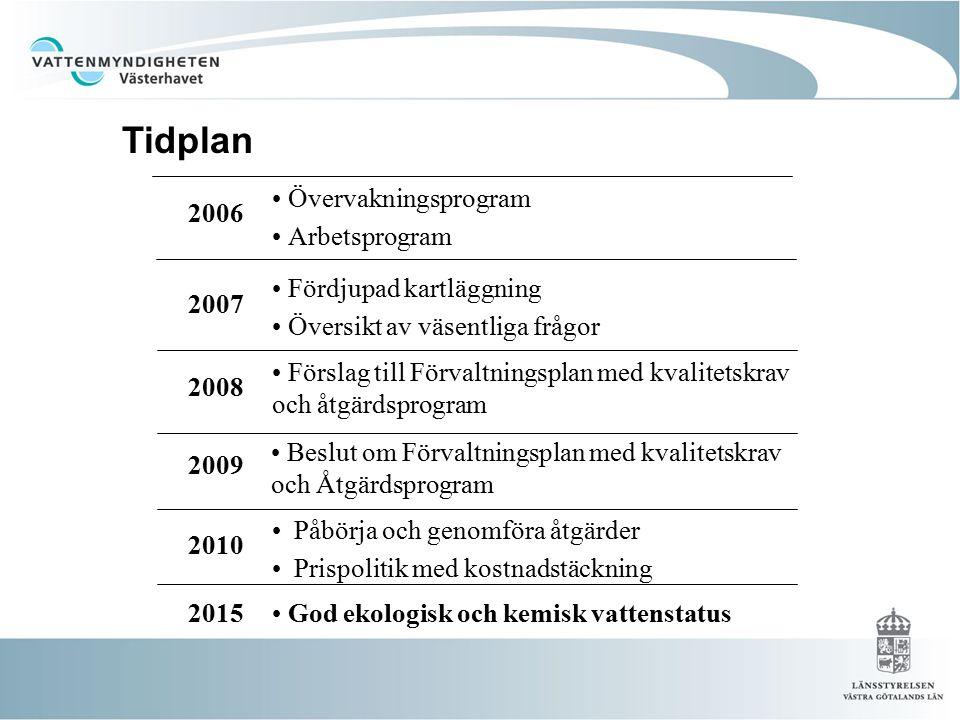 God ekologisk och kemisk vattenstatus2015 Påbörja och genomföra åtgärder Prispolitik med kostnadstäckning 2010 Förslag till Förvaltningsplan med kvalitetskrav och åtgärdsprogram 2008 Fördjupad kartläggning Översikt av väsentliga frågor 2007 Övervakningsprogram Arbetsprogram 2006 Beslut om Förvaltningsplan med kvalitetskrav och Åtgärdsprogram 2009 Tidplan