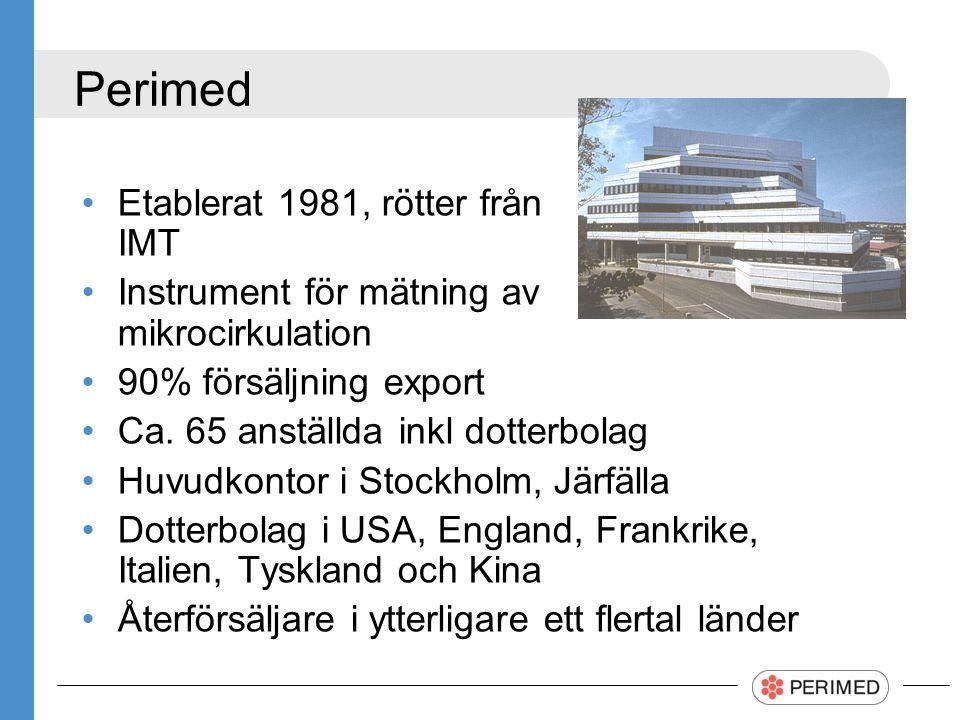Perimed Etablerat 1981, rötter från IMT Instrument för mätning av mikrocirkulation 90% försäljning export Ca.
