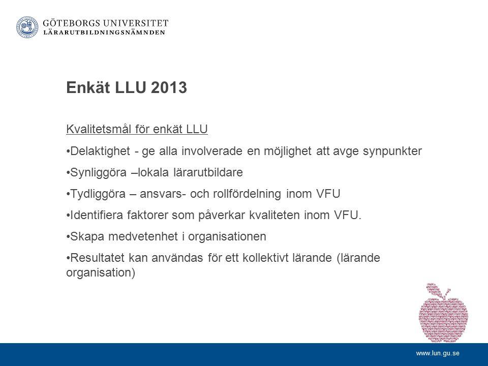 www.lun.gu.se Sammanhang Kvalitetssäkring och kvalitetsutveckling Identifiera faktorer som påverkar kvaliteten inom verksamhetsförlagd utbildning (VFU