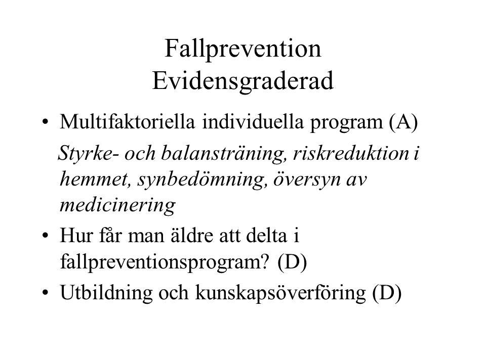 Fallprevention Evidensgraderad Multifaktoriella individuella program (A) Styrke- och balansträning, riskreduktion i hemmet, synbedömning, översyn av m