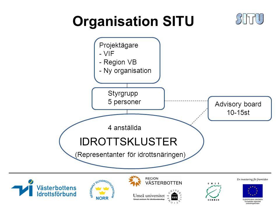 Projektägare - VIF - Region VB - Ny organisation Styrgrupp 5 personer 4 anställda IDROTTSKLUSTER Advisory board 10-15st Organisation SITU (Representanter för idrottsnäringen)