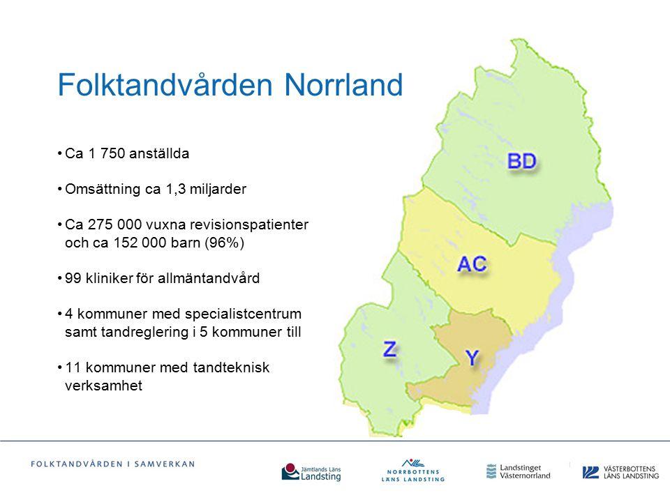 Folktandvården Norrland Ca 1 750 anställda Omsättning ca 1,3 miljarder Ca 275 000 vuxna revisionspatienter och ca 152 000 barn (96%) 99 kliniker för a