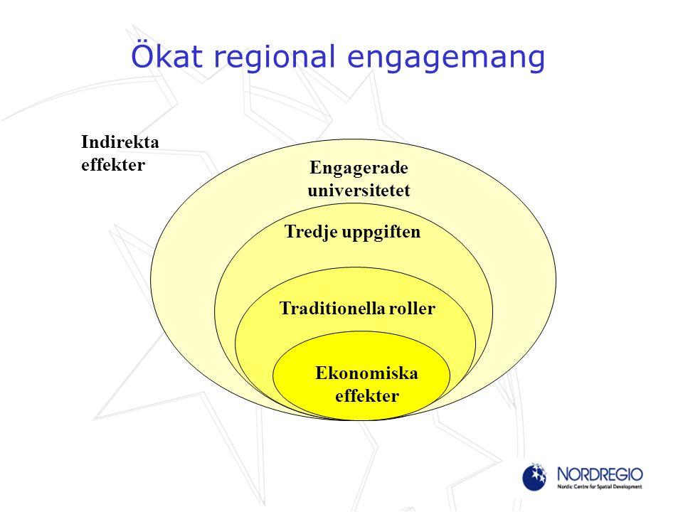 Ökat regional engagemang Ekonomiska effekter Tredje uppgiften Traditionella roller Engagerade universitetet Indirekta effekter