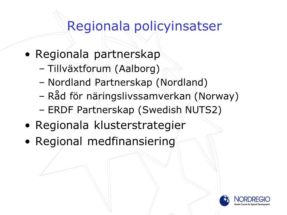 Regionala policyinsatser Regionala partnerskap –Tillväxtforum (Aalborg) –Nordland Partnerskap (Nordland) –Råd för näringslivssamverkan (Norway) –ERDF Partnerskap (Swedish NUTS2) Regionala klusterstrategier Regional medfinansiering