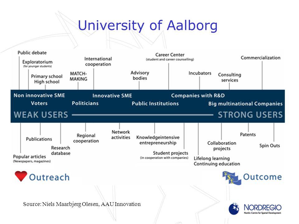 University of Aalborg Source: Niels Maarbjerg Olesen, AAU Innovation