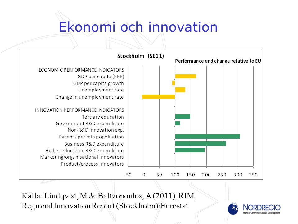 Ekonomi och innovation Källa: Lindqvist, M & Baltzopoulos, A (2011), RIM, Regional Innovation Report (Stockholm)/Eurostat