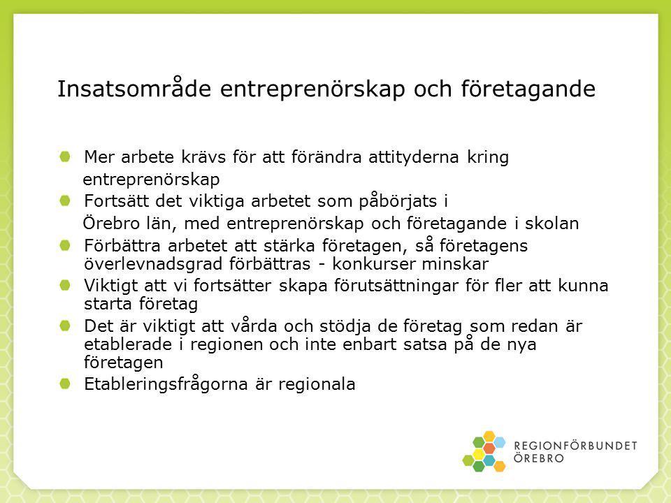 Insatsområde entreprenörskap och företagande Mer arbete krävs för att förändra attityderna kring entreprenörskap Fortsätt det viktiga arbetet som påbörjats i Örebro län, med entreprenörskap och företagande i skolan Förbättra arbetet att stärka företagen, så företagens överlevnadsgrad förbättras - konkurser minskar Viktigt att vi fortsätter skapa förutsättningar för fler att kunna starta företag Det är viktigt att vårda och stödja de företag som redan är etablerade i regionen och inte enbart satsa på de nya företagen Etableringsfrågorna är regionala
