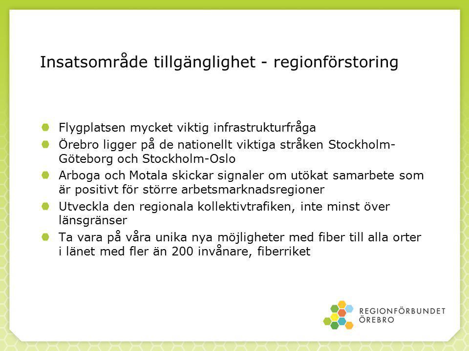 Insatsområde tillgänglighet - regionförstoring Flygplatsen mycket viktig infrastrukturfråga Örebro ligger på de nationellt viktiga stråken Stockholm- Göteborg och Stockholm-Oslo Arboga och Motala skickar signaler om utökat samarbete som är positivt för större arbetsmarknadsregioner Utveckla den regionala kollektivtrafiken, inte minst över länsgränser Ta vara på våra unika nya möjligheter med fiber till alla orter i länet med fler än 200 invånare, fiberriket