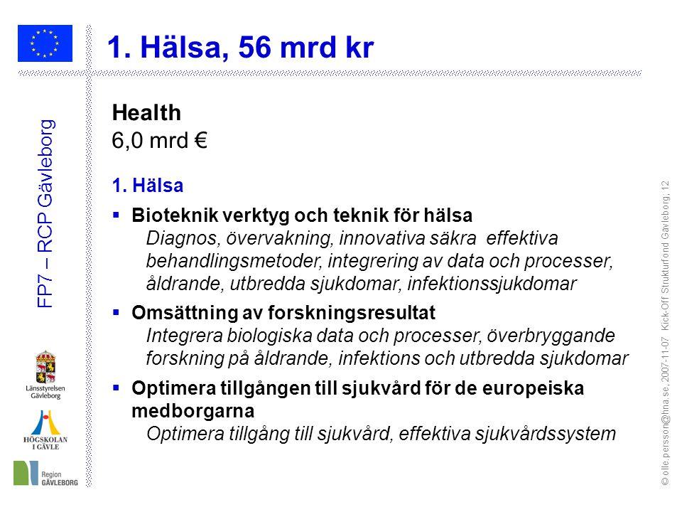 © olle.persson@hna.se, 2007-11-07 Kick-Off Strukturfond Gävleborg; 12 FP7 – RCP Gävleborg Health 6,0 mrd € 1. Hälsa, 56 mrd kr 1. Hälsa  Bioteknik ve